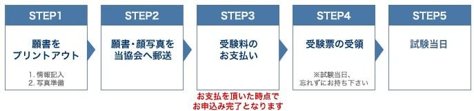 手順_郵送
