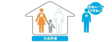 離婚コンテンツ図解-1修正