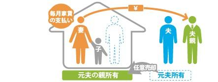 離婚コンテンツ図解-4修正