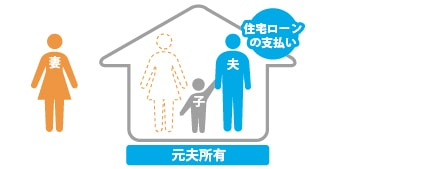 離婚コンテンツ図解-2修正
